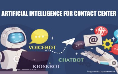 ARTIFICIAL INTELLIGENCE FOR CONTACT CENTER